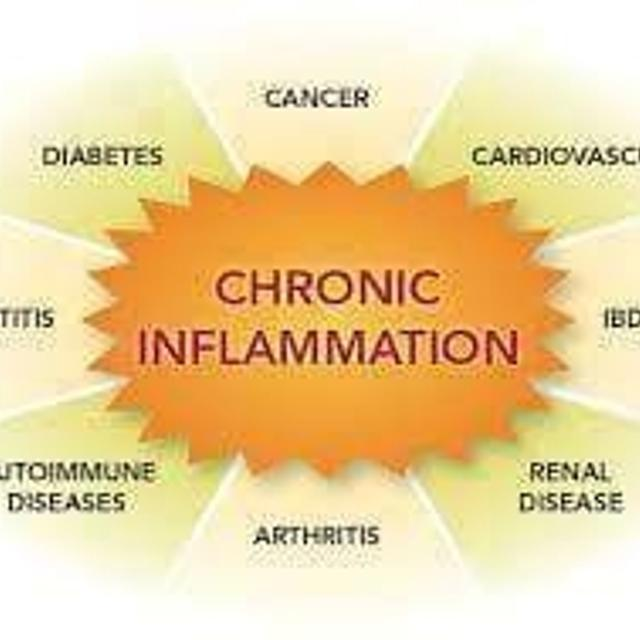 Emulin- FIGHTS inflammation was the root cause of almost every pain,  disease, injury we endure