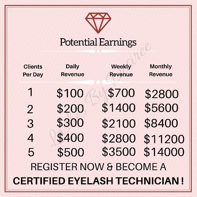 Best Eyelash Extension Training & Certification ! for sale in ...