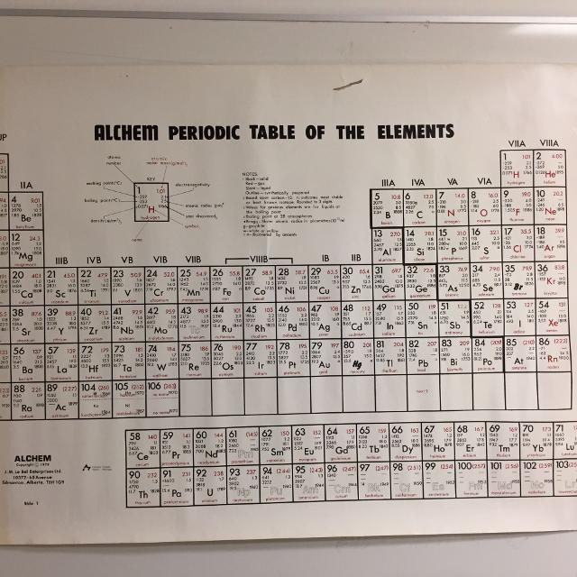 vintage alchem periodic table of the elements chart - Periodic Table Of Elements Vintage