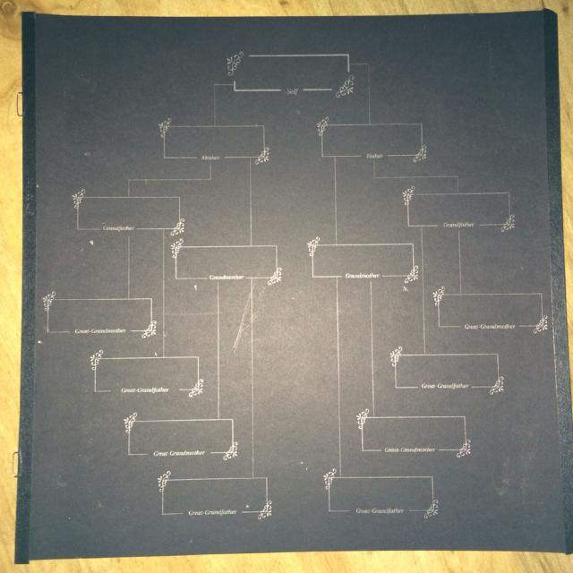find more creative memories family tree scrapbook page new for