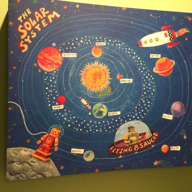 Find more Solar System Canvas Wall Art Decor Piece! for sale at up ...